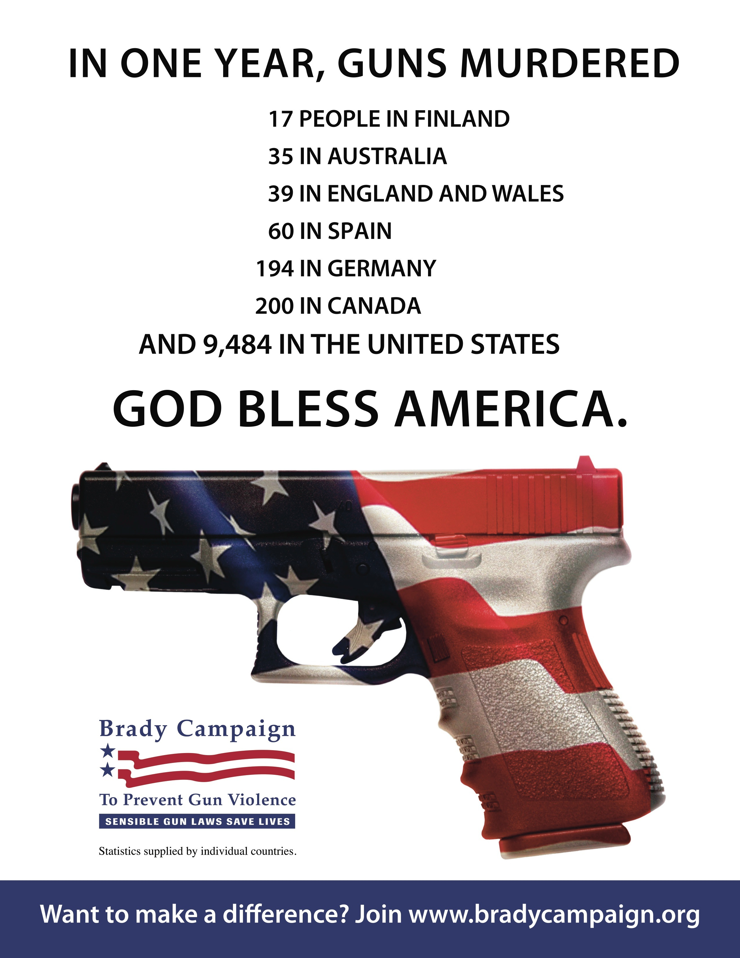 2Nd Amendment Quotes Gun Death Figures