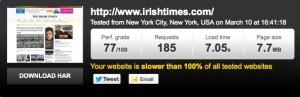 pingdom-test-results-irish-times